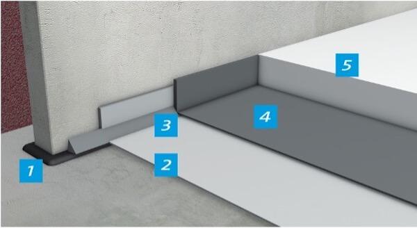 kenhető vízszigetelés betonra
